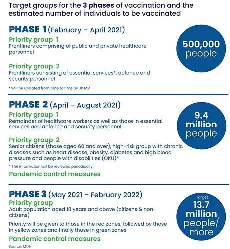 covid-19-vaccine-group
