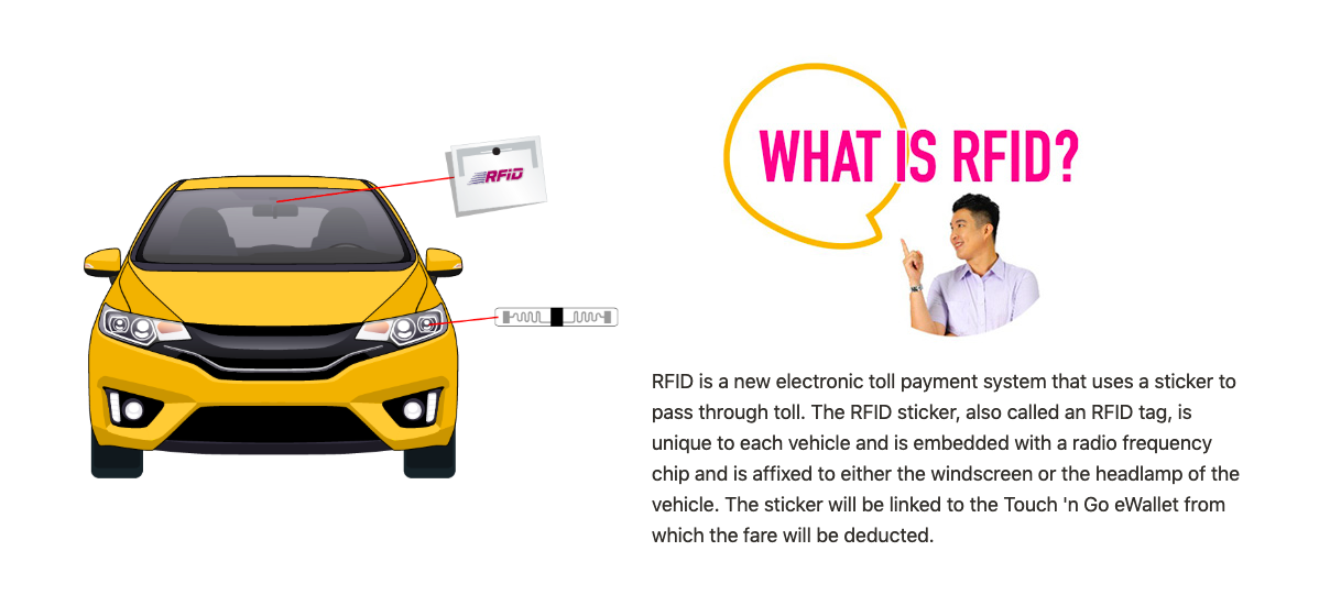 RFID Sticker is available for installing at Shell USJ 7 Now