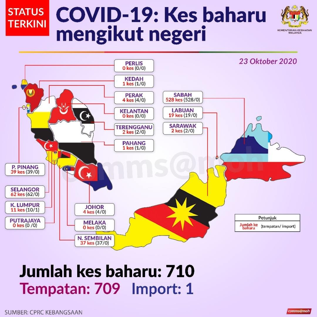 covid-19 new cases for states