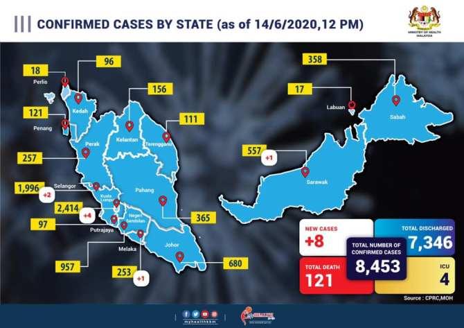 confirmed-cases-14-june